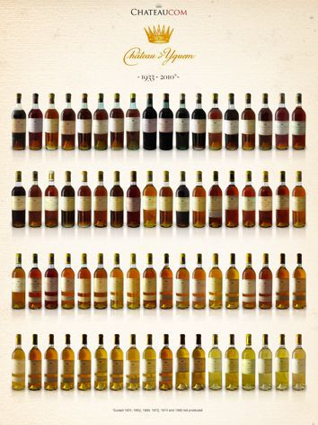Collection Chateau d'Yquem 1933 - 2010
