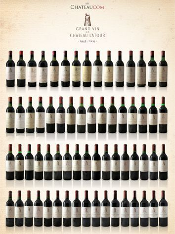 Collection Chateau Latour 1945 - 2009
