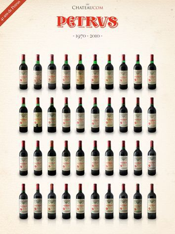Collection Petrus 1970 - 2010